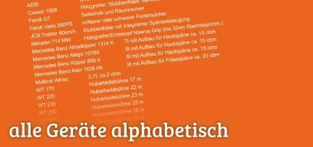 alle Geräte alphabetisch